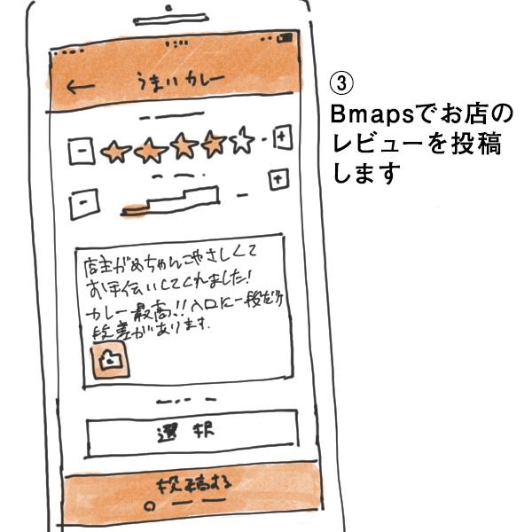 ③Bmapsでお店のレビューを共有します